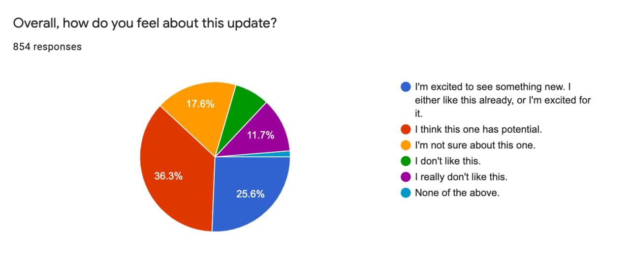 2021-july-survey-01.png