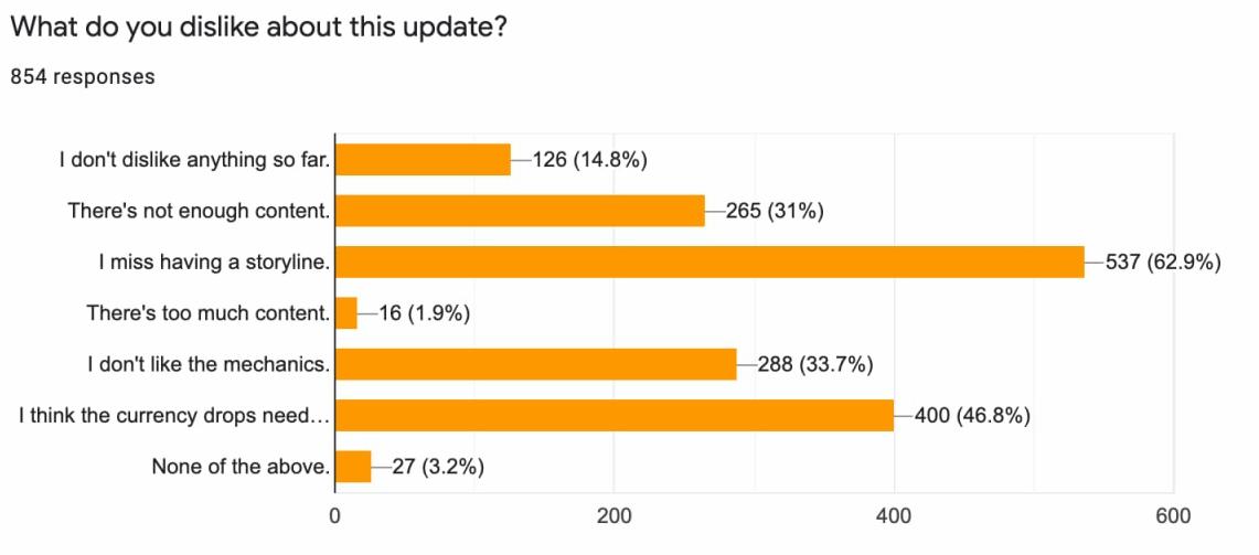 2021-july-survey-03.png